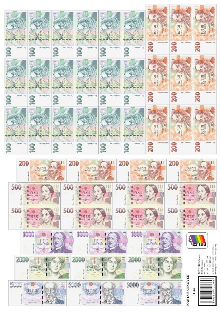 Karta bankovek NOVINKA
