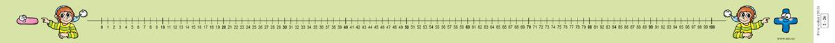 Popisovatelná číselná osa 0-100
