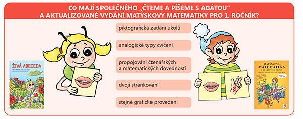 Nova Skola S R O Cesky Jazyk 1 Stupen