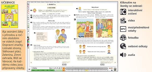 Nova Skola S R O Multimedialni Interaktivni Ucebnice Ja A Muj